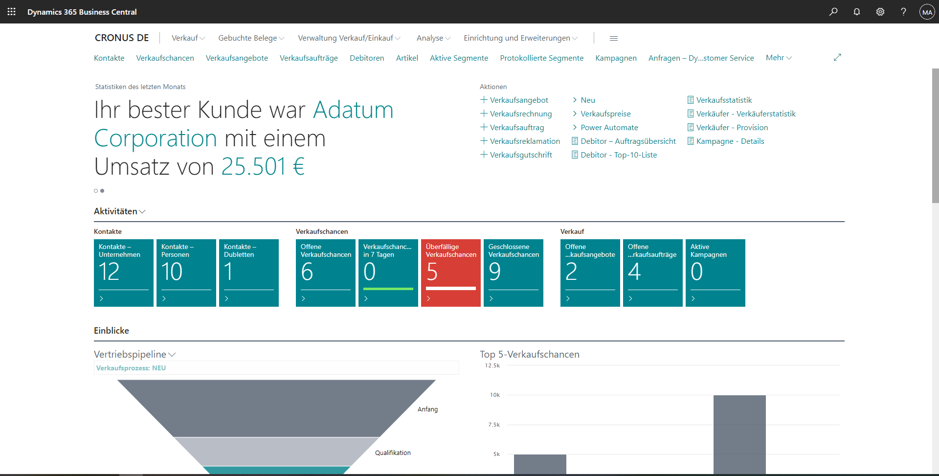 Dynamics 365 Business Central Dashboard