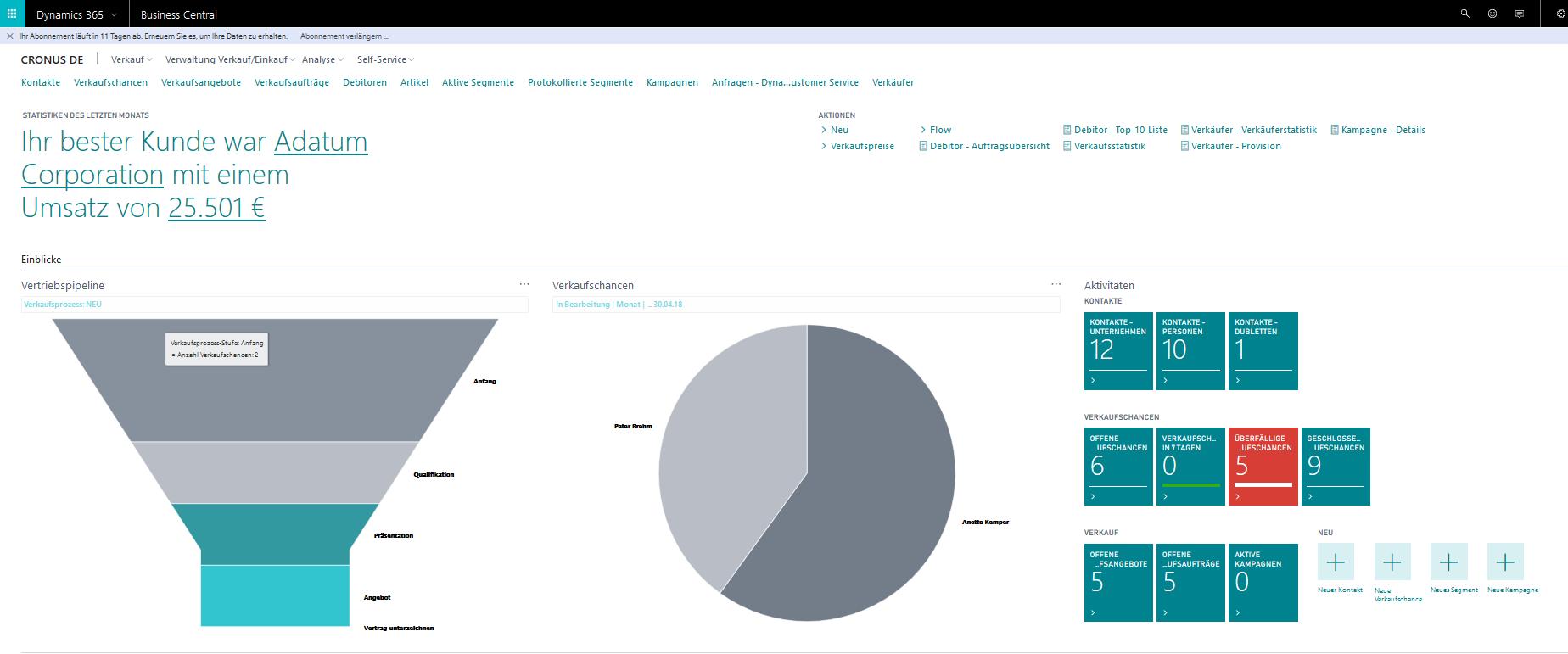 Abbildung 1: Dynamics 365 Business Central Dashboard