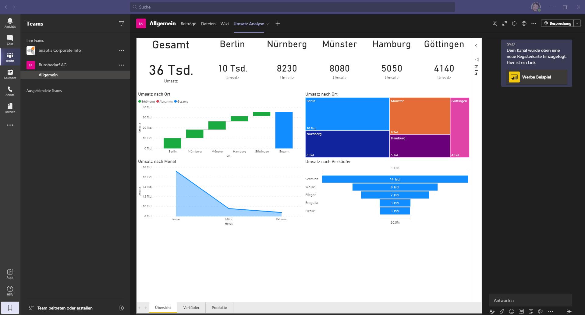 Microsoft Power BI Dashboard