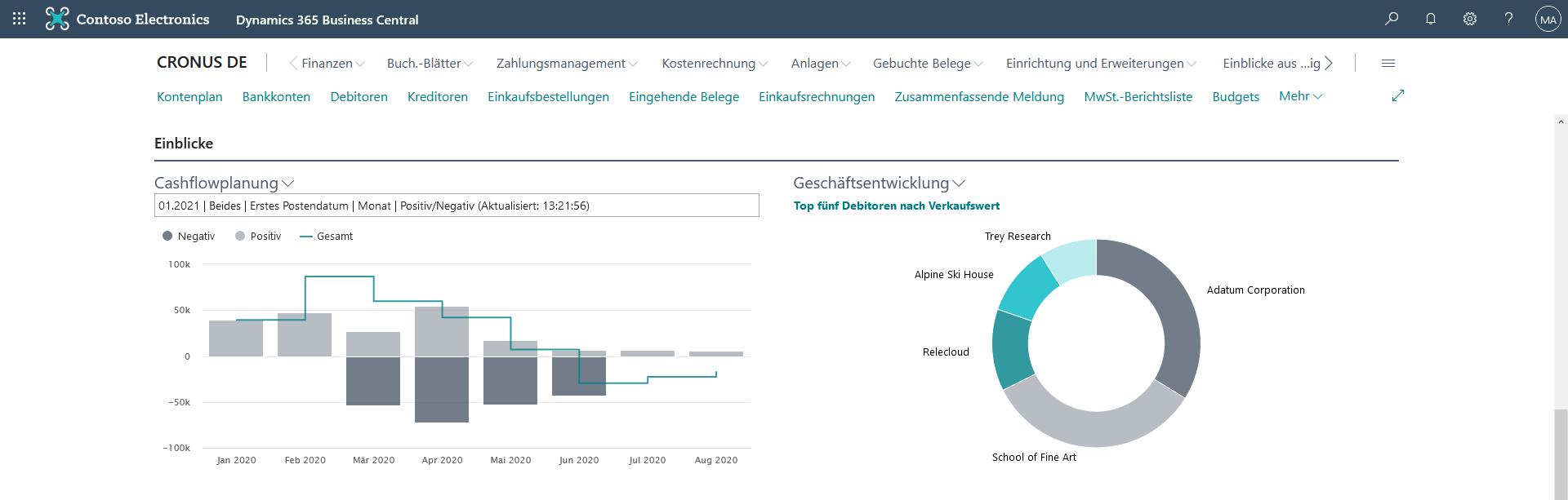 Cashflowplanung in Dynamics 365 Business Central - Cashflowarbeitsblatt - Dashboard